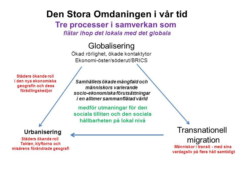 Globalisering Ökad rörlighet, ökade kontaktytor Ekonomi-öster/söderut/BRICS Transnationell migration Människor i transit - med sina vardagsliv på flera håll samtidigt Städers ökande roll Takten, klyftorna och misärens förändrade geografi Samhällets ökade mångfald och människors varierande socio-ekonomiska förutsättningar i en alltmer sammanflätad värld medför utmaningar för den sociala tilliten och den sociala hållbarheten på lokal nivå Den Stora Omdaningen i vår tid Tre processer i samverkan som flätar ihop det lokala med det globala Städers ökande roll i den nya ekonomiska geografin och dess förädlingskedjor Urbanisering