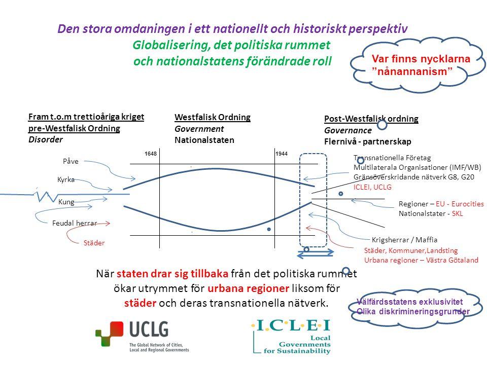 Ny välfärdsregim Proportionell universalism (a) Generell välfärdspolitik Stötdämpare för att hantera målkonflikterna (b) Riktad Social investeringspolitik Ökad mångfald medför skilda behov och förutsättningar Kompensatoriskt ansvar Inte en fråga om omprioritering Ny tillväxtregim (a) Att definiera & mäta tillväxt Frikoppling: Livskvalitet/välbefinnande (b) Produktionsinriktning Ökad lokal resursmobilisering medger gradvis minskat exportberoende (när- och hemmamarknadens betydelse) Sambanden stad och land Arenor för mångfald och – minskat innanförskap Ompröva synen på sambanden mellan tillväxt och välfärd tt Vår tids produktionssystem förändrar sambanden mellan tillväxt och välfärd Innovation och kreativitet kräver ökad kognitiv förmåga och medskapande Folkhälsans betydelse Intresse- och målkonflikter Tillväxt innovationkreativitet attraktivitet Social Hållbarhet Ekonomisk hållbarhet Ekonomi ett medel för att färdas väl Karl Polanyi (1944) Exportberoende och sårbarhet (Volvo, SKF, Astra Zeneca.