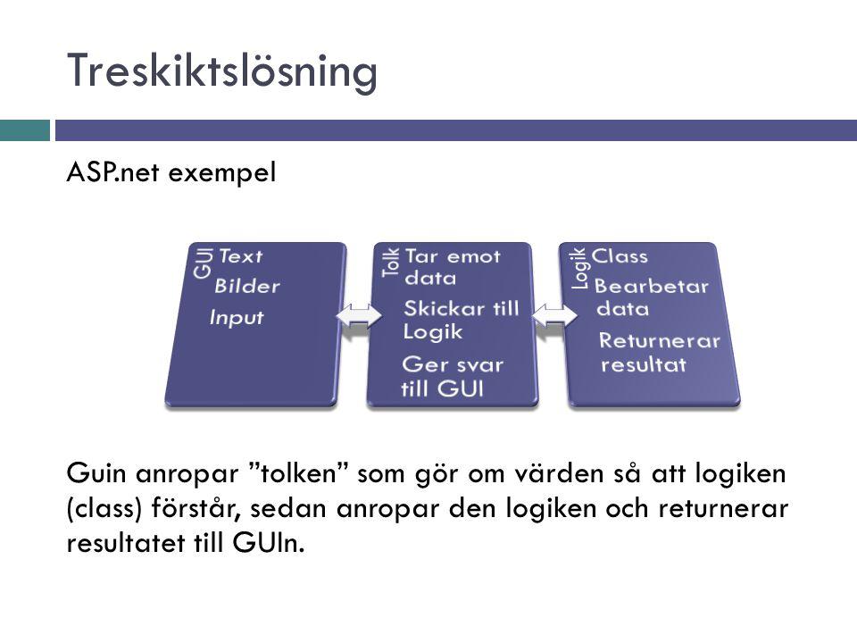 ASP.net exempel Guin anropar tolken som gör om värden så att logiken (class) förstår, sedan anropar den logiken och logiken anropar databasen som returnerar resultatet logiken och logiken till Guin.