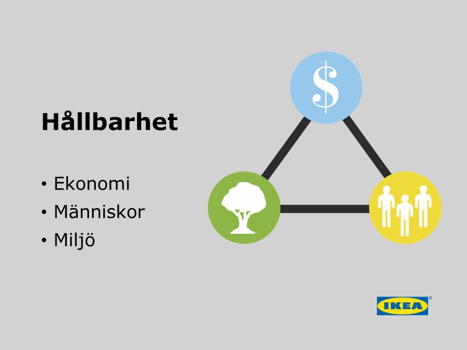 Hållbarhet Ekonomi Människor Miljö