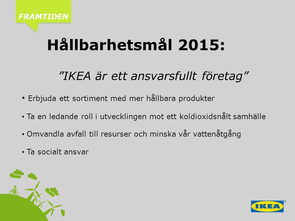 IKEA är ett ansvarsfullt företag Erbjuda ett sortiment med mer hållbara produkter Ta en ledande roll i utvecklingen mot ett koldioxidsnålt samhälle Omvandla avfall till resurser och minska vår vattenåtgång Ta socialt ansvar Hållbarhetsmål 2015: FRAMTIDEN