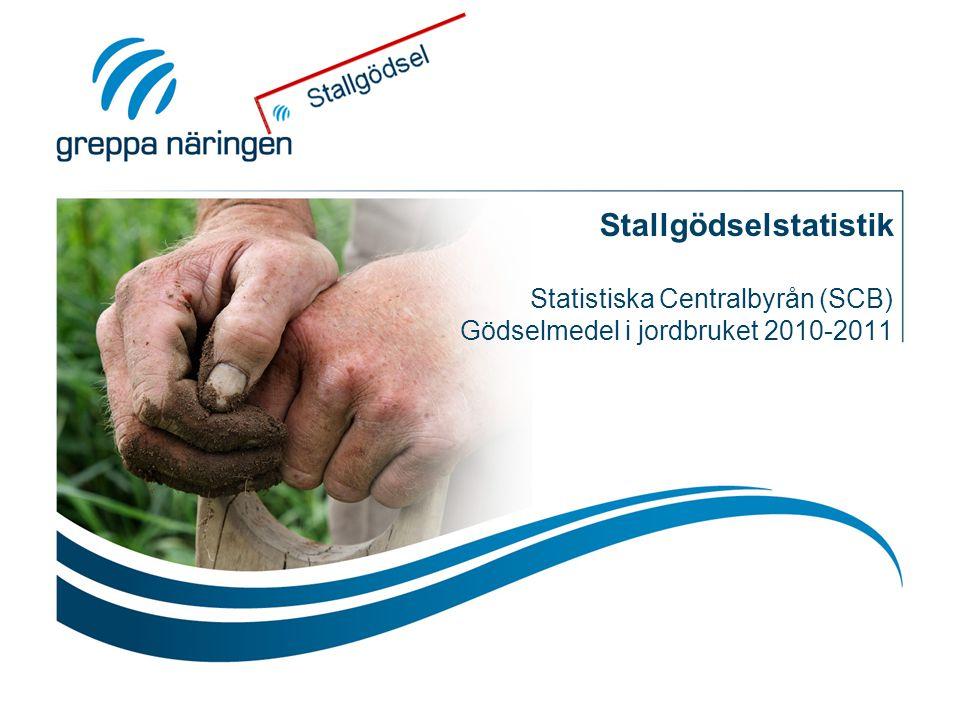 Stallgödselstatistik Statistiska Centralbyrån (SCB) Gödselmedel i jordbruket 2010-2011