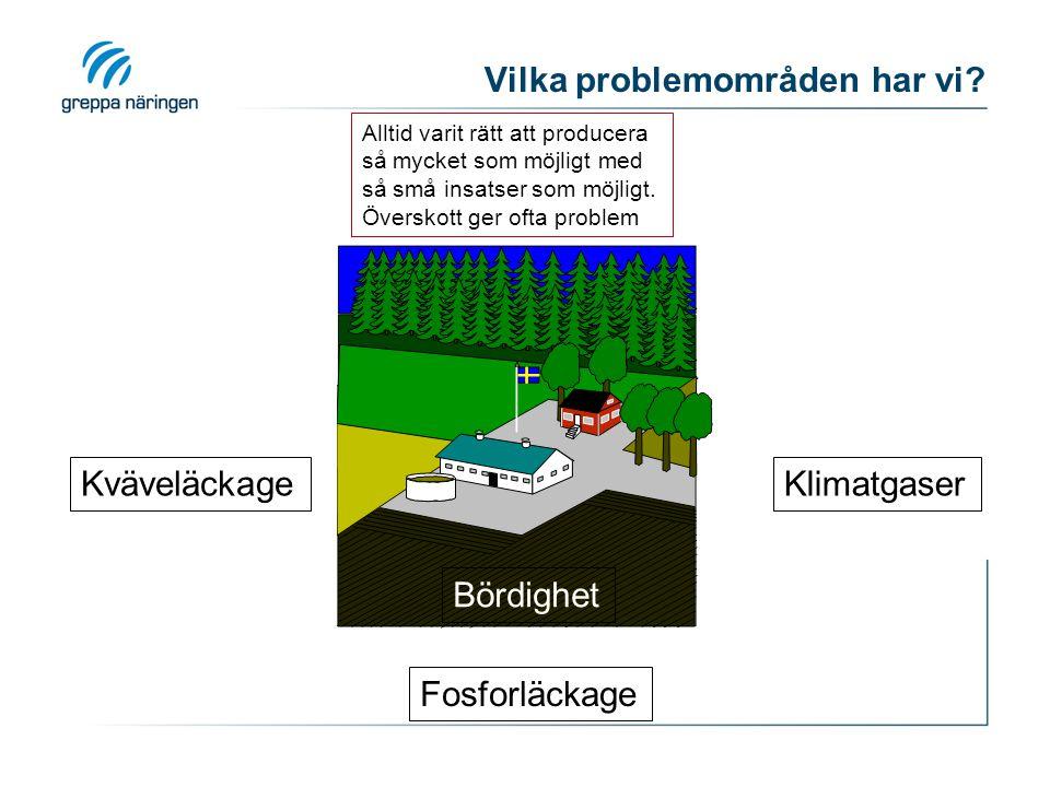 Spridningsteknik för flytgödsel 2010-2011 Källa : Gödselmedel i jordbruket, Statistiska meddelande, SCB, nr MI 30 SM 1002