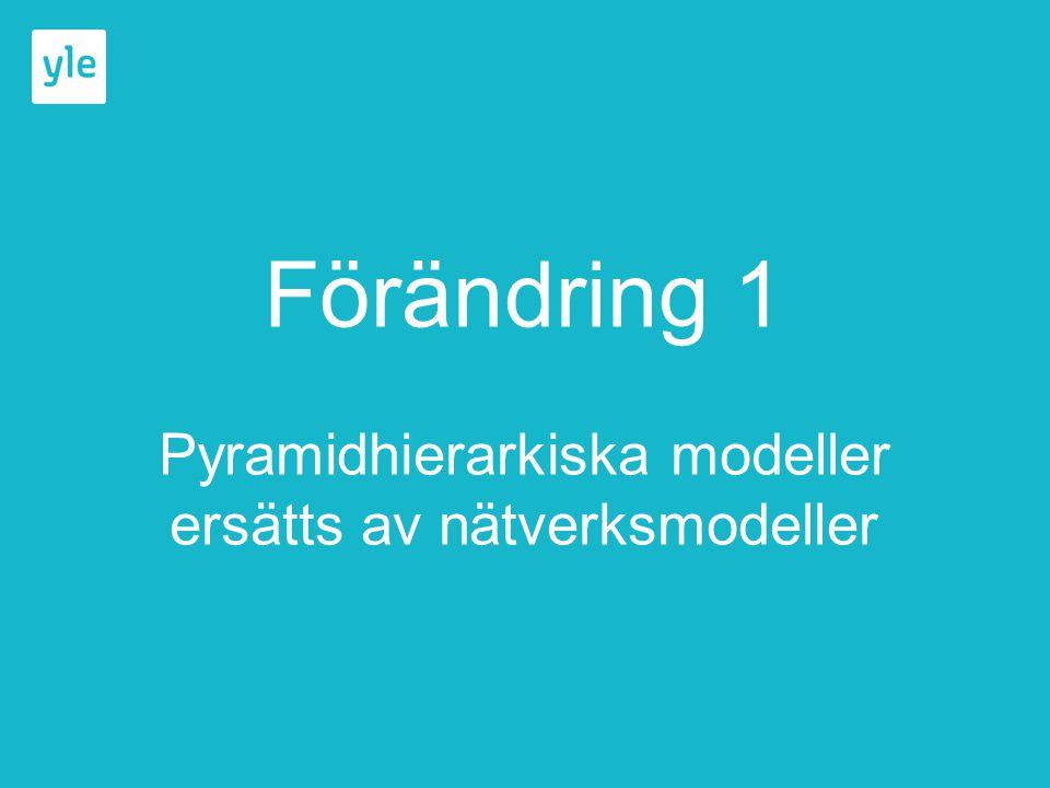 Förändring 1 Pyramidhierarkiska modeller ersätts av nätverksmodeller