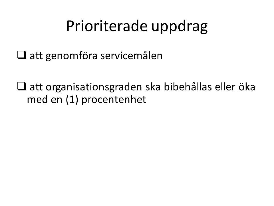 Prioriterade uppdrag  att genomföra servicemålen  att organisationsgraden ska bibehållas eller öka med en (1) procentenhet