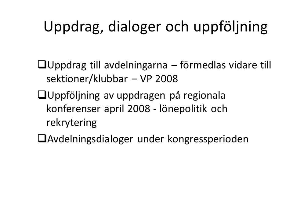 Uppdrag, dialog och uppföljning  Verksamhetsdagar hösten 2008 med rikstäckande avdelningar  Uppföljning av uppdragen - rikstäckande avdelningar i september/oktober 2008.
