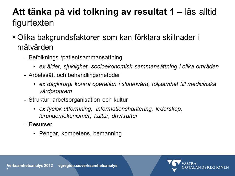 Verksamhetsanalys 2012 vgregion.se/verksamhetsanalys 55