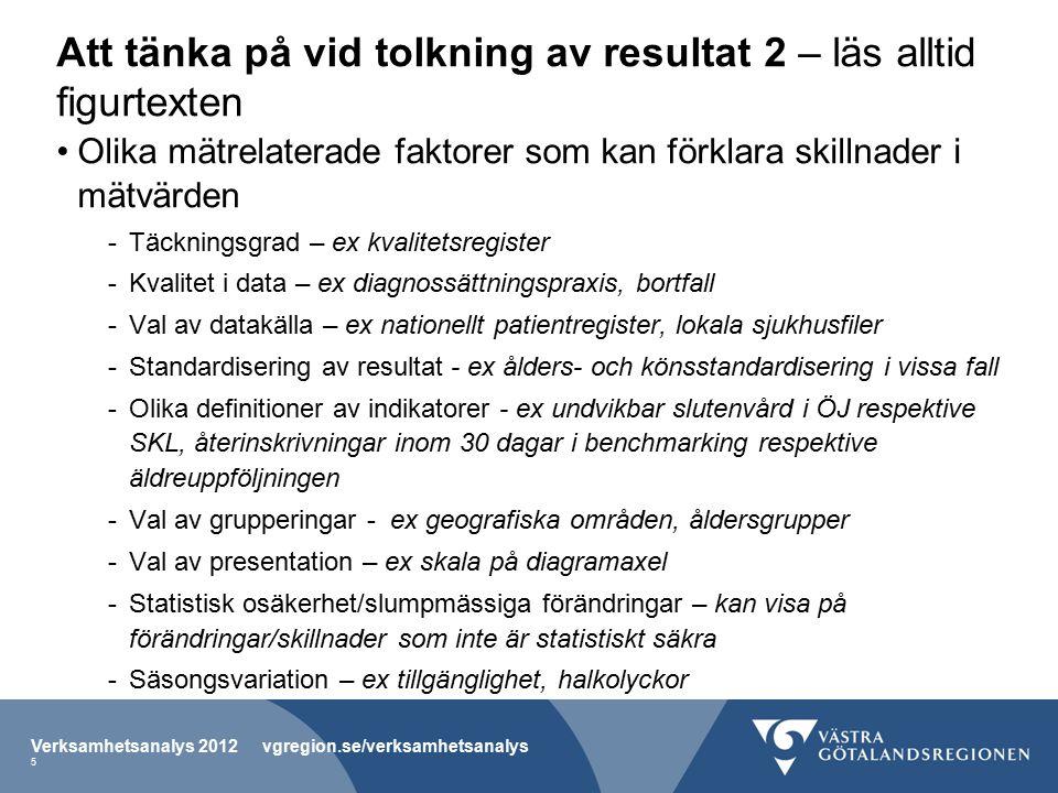 Hälso- och sjukvård i Västra Götaland Verksamhetsanalys 2012 Konsumtion Hämta rapporten här: www.vgregion.se/verksamhetsanalys