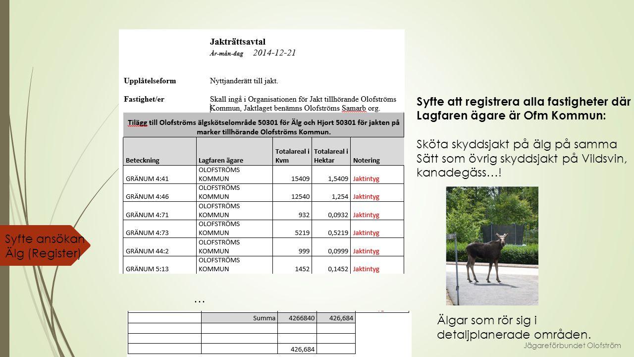 Jägareförbundet Olofström Syfte ansökan Älg (Register) … Syfte att registrera alla fastigheter där Lagfaren ägare är Ofm Kommun: Sköta skyddsjakt på ä