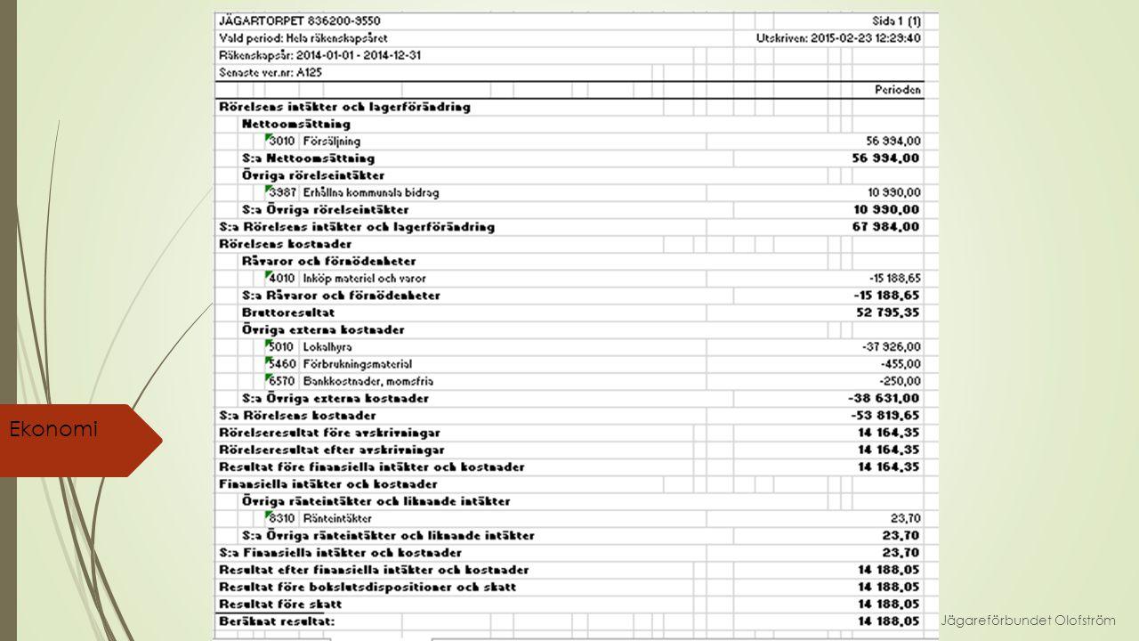 Jägareförbundet Olofström Ekonomi