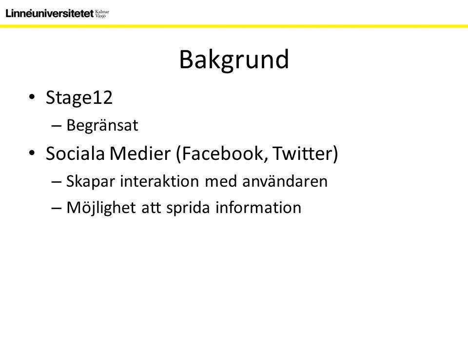 Bakgrund Stage12 – Begränsat Sociala Medier (Facebook, Twitter) – Skapar interaktion med användaren – Möjlighet att sprida information