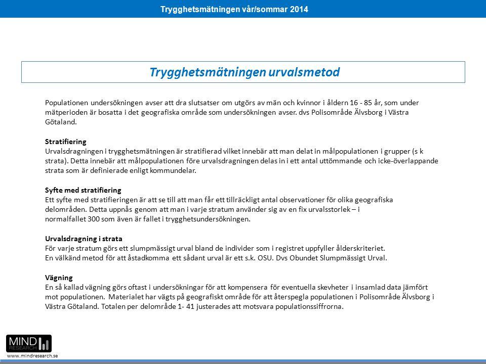 Trygghetsmätningen vår/sommar 2014 www.mindresearch.se Populationen undersökningen avser att dra slutsatser om utgörs av män och kvinnor i åldern 16 -