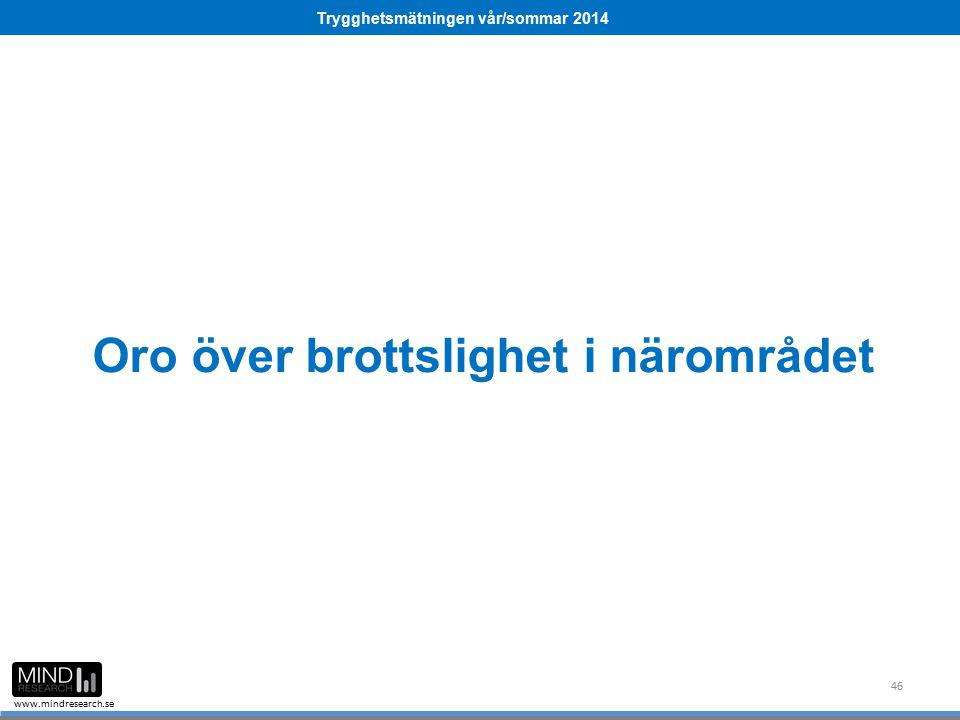 Trygghetsmätningen vår/sommar 2014 www.mindresearch.se Oro över brottslighet i närområdet 46