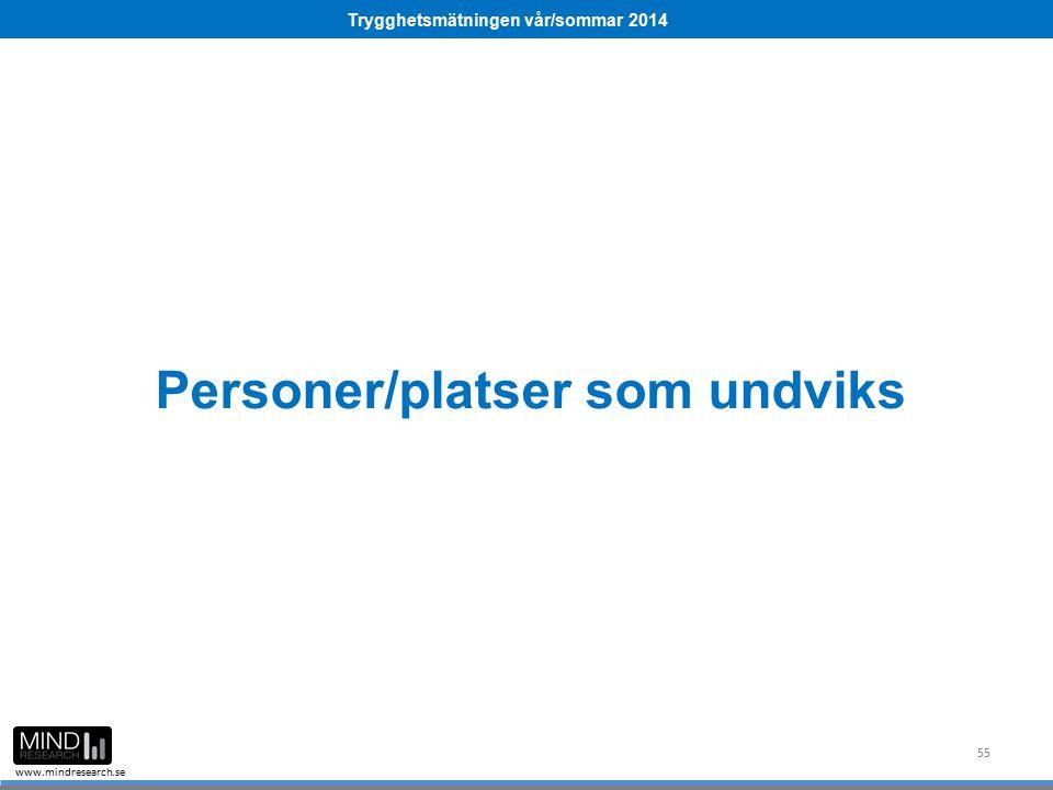 Trygghetsmätningen vår/sommar 2014 www.mindresearch.se Personer/platser som undviks 55