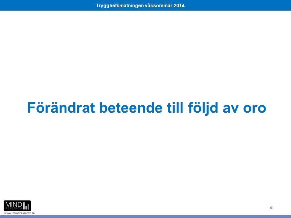 Trygghetsmätningen vår/sommar 2014 www.mindresearch.se Förändrat beteende till följd av oro 61