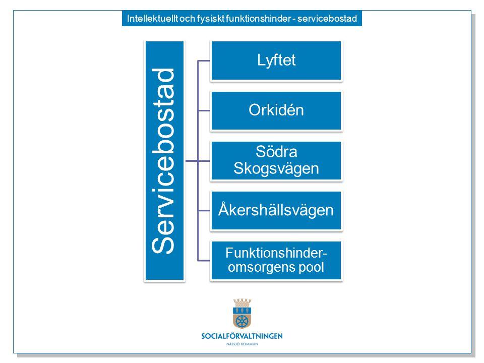 Intellektuellt och fysiskt funktionshinder - servicebostad Servicebostad Lyftet Orkidén Södra Skogsvägen Åkershällsvägen Funktionshinder- omsorgens pool