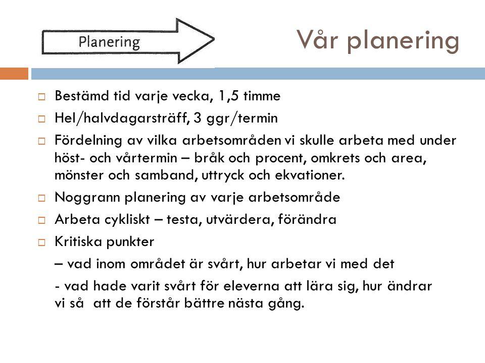 Vår planering  Bestämd tid varje vecka, 1,5 timme  Hel/halvdagarsträff, 3 ggr/termin  Fördelning av vilka arbetsområden vi skulle arbeta med under