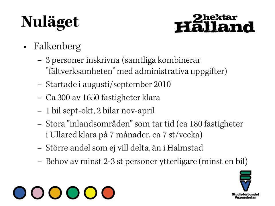 """Falkenberg – 3 personer inskrivna (samtliga kombinerar """"fältverksamheten"""" med administrativa uppgifter) – Startade i augusti/september 2010 – Ca 300 a"""