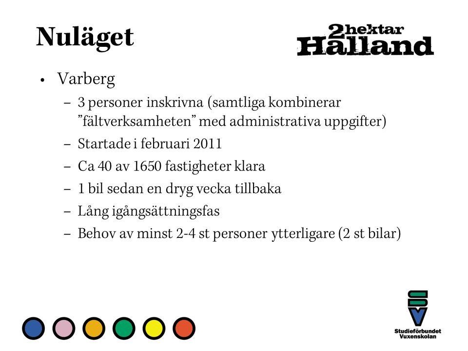 """Varberg – 3 personer inskrivna (samtliga kombinerar """"fältverksamheten"""" med administrativa uppgifter) – Startade i februari 2011 – Ca 40 av 1650 fastig"""