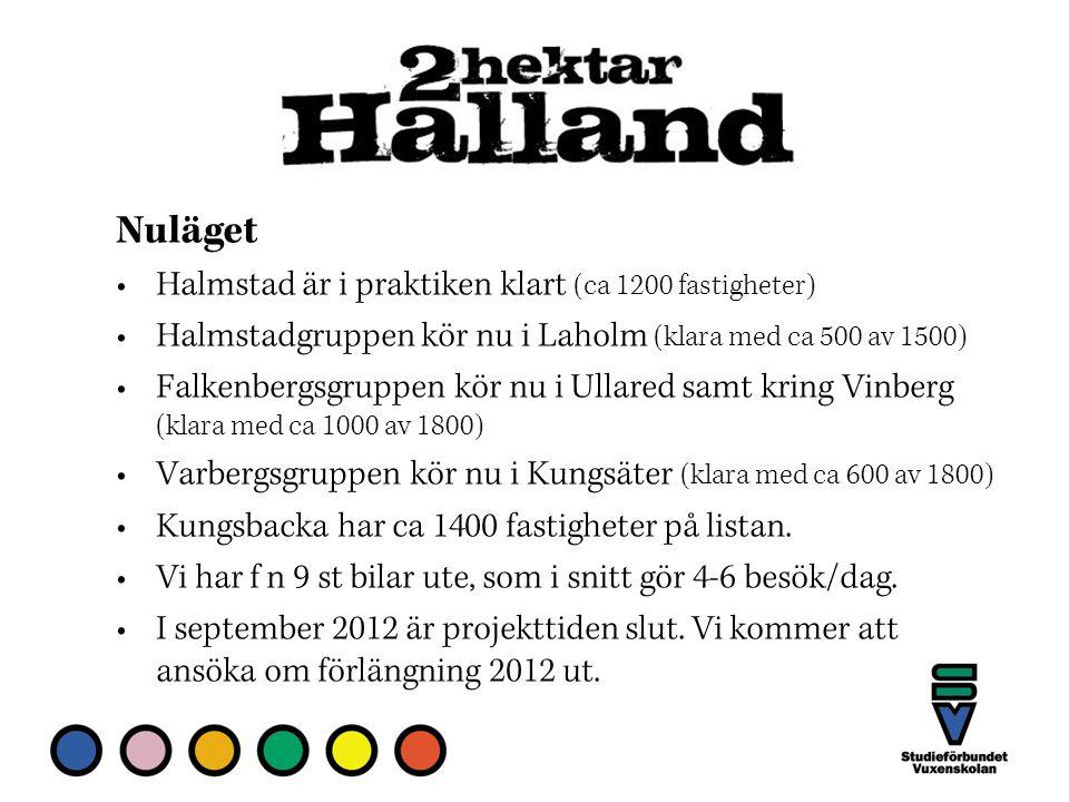 Nuläget Halmstad är i praktiken klart (ca 1200 fastigheter) Halmstadgruppen kör nu i Laholm (klara med ca 500 av 1500) Falkenbergsgruppen kör nu i Ullared samt kring Vinberg (klara med ca 1000 av 1800) Varbergsgruppen kör nu i Kungsäter (klara med ca 600 av 1800) Kungsbacka har ca 1400 fastigheter på listan.