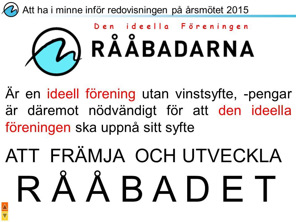 Rååbadarnas Balansutveckling 2014 200 000 400 000 600 000 800 000 1 000 000 350 343 Kassa Bank 2014 01 01 1 200 000 1 januari 2014