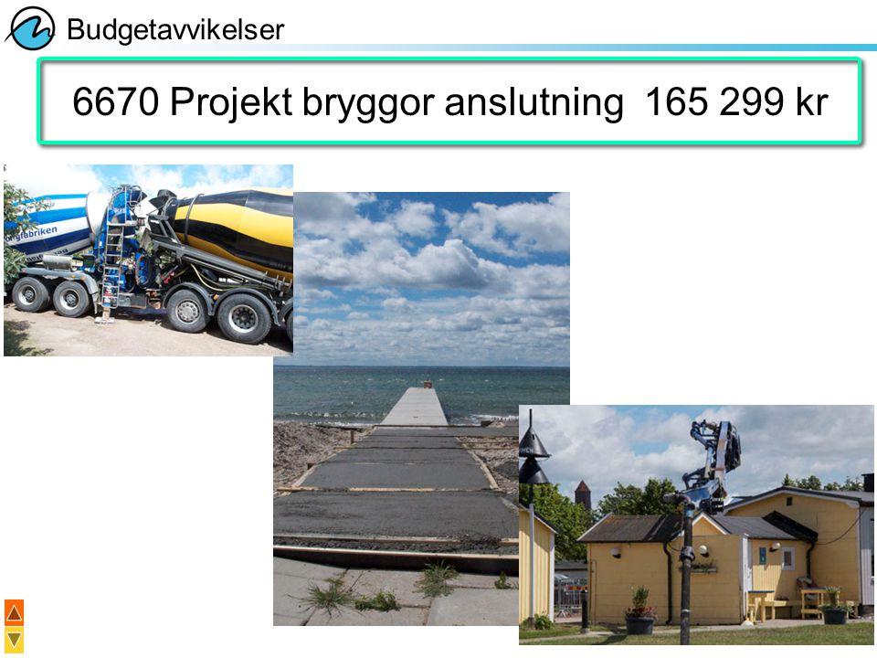 6670 Projekt bryggor anslutning 165 299 kr Budgetavvikelser