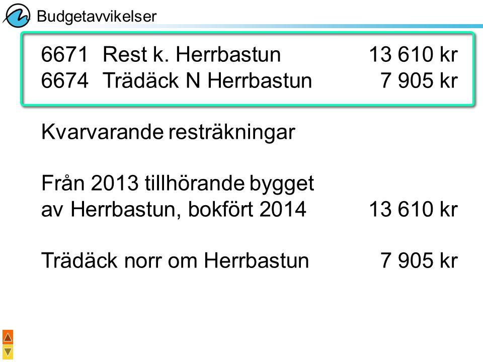 6671Rest k. Herrbastun13 610 kr 6674 Trädäck N Herrbastun7 905 kr Kvarvarande resträkningar Från 2013 tillhörande bygget av Herrbastun, bokfört 2014 1