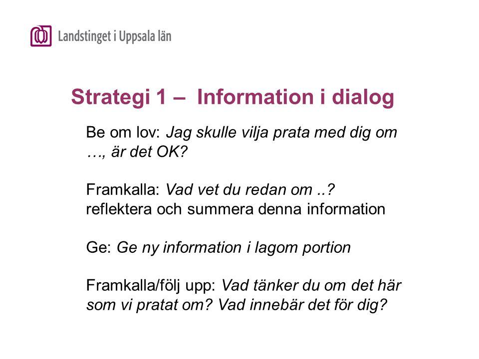Strategi 1 – Information i dialog Be om lov: Jag skulle vilja prata med dig om …, är det OK? Framkalla: Vad vet du redan om..? reflektera och summera