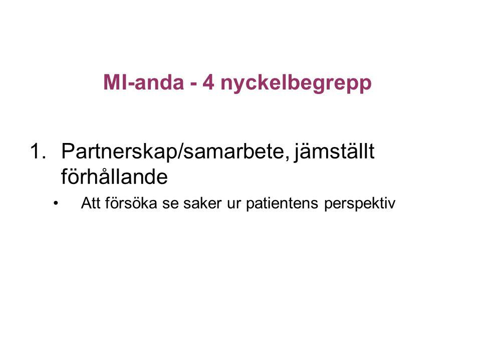 MI-anda - 4 nyckelbegrepp 1.Partnerskap/samarbete, jämställt förhållande Att försöka se saker ur patientens perspektiv