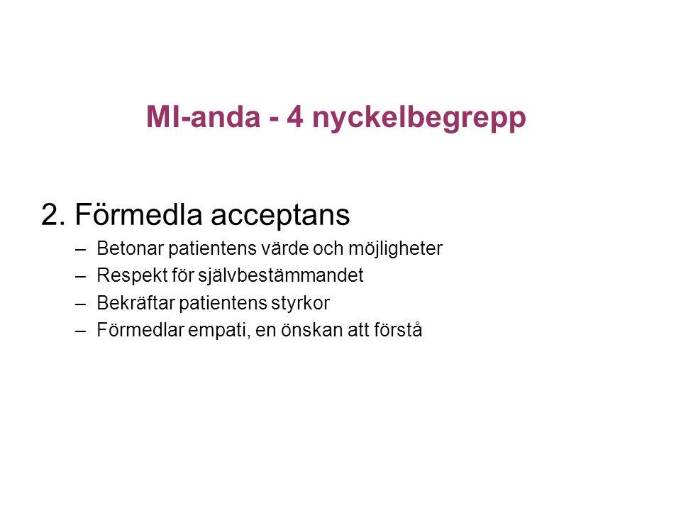 MI-anda - 4 nyckelbegrepp 2. Förmedla acceptans –Betonar patientens värde och möjligheter –Respekt för självbestämmandet –Bekräftar patientens styrkor