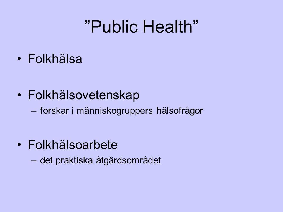 """""""Public Health"""" Folkhälsa Folkhälsovetenskap –forskar i människogruppers hälsofrågor Folkhälsoarbete –det praktiska åtgärdsområdet"""