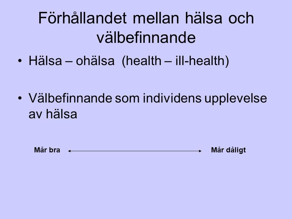 Förhållandet mellan hälsa och välbefinnande Hälsa – ohälsa (health – ill-health) Välbefinnande som individens upplevelse av hälsa Mår braMår dåligt