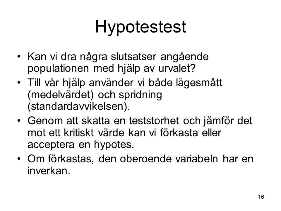 16 Hypotestest Kan vi dra några slutsatser angående populationen med hjälp av urvalet? Till vår hjälp använder vi både lägesmått (medelvärdet) och spr