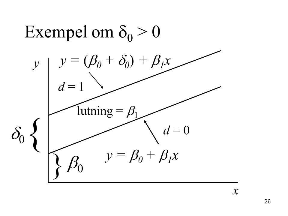 26 Exempel om  0 > 0 x y { 00 } 00 y = (  0 +  0 ) +  1 x y =  0 +  1 x lutning =  1 d = 0 d = 1