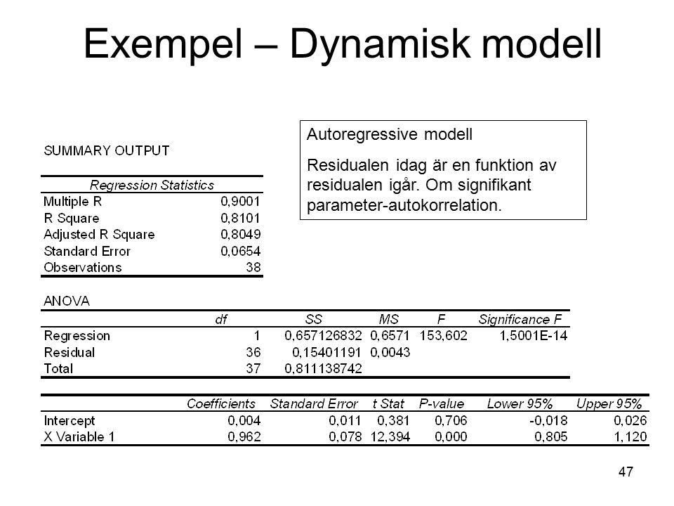 47 Exempel – Dynamisk modell Autoregressive modell Residualen idag är en funktion av residualen igår. Om signifikant parameter-autokorrelation.