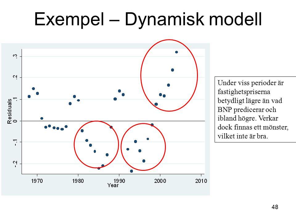 48 Exempel – Dynamisk modell Under viss perioder är fastighetspriserna betydligt lägre än vad BNP predicerar och ibland högre. Verkar dock finnas ett
