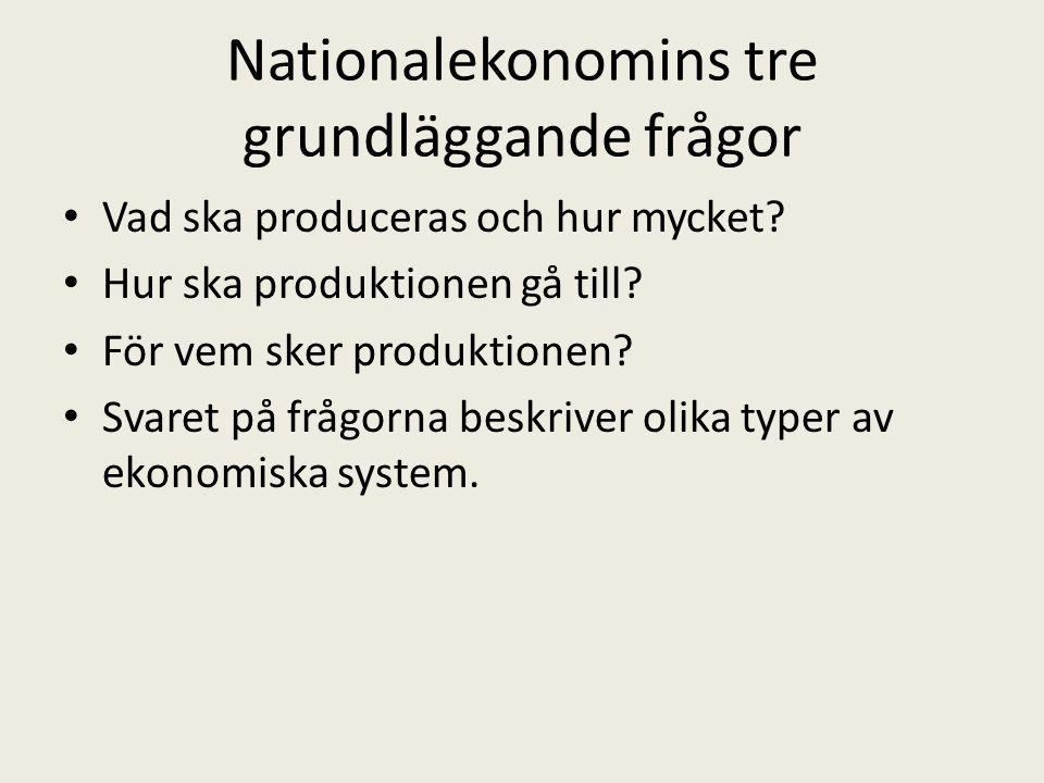 Nationalekonomins tre grundläggande frågor Vad ska produceras och hur mycket? Hur ska produktionen gå till? För vem sker produktionen? Svaret på frågo