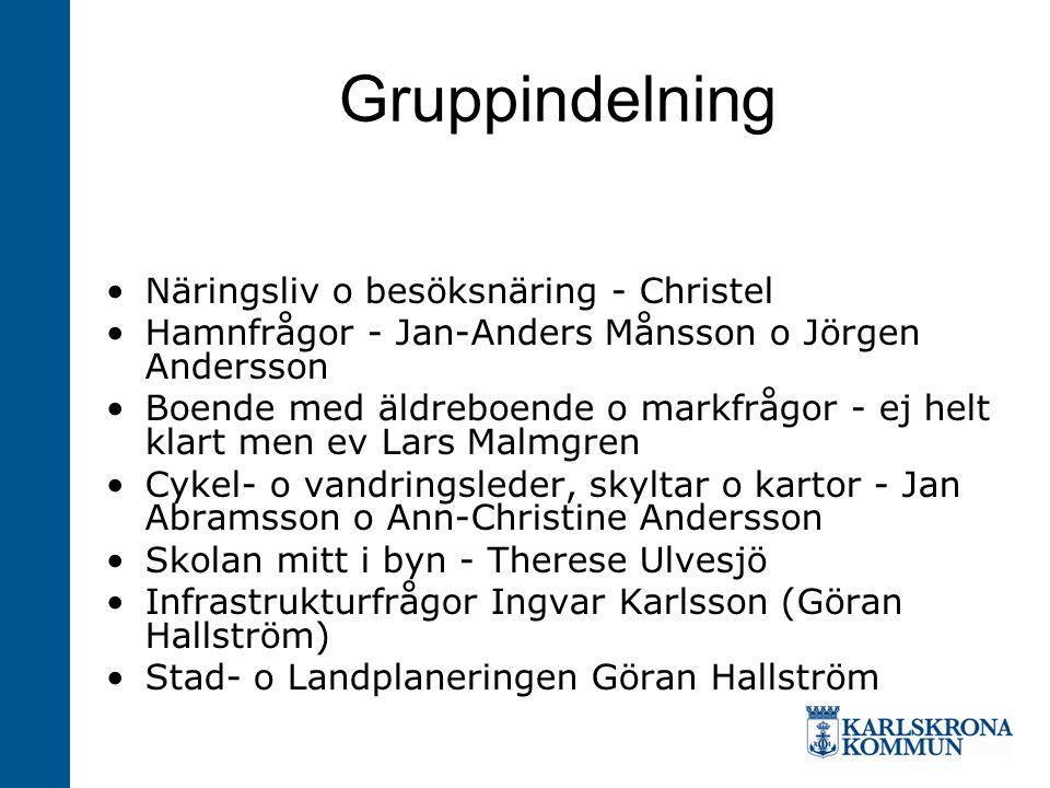 Gruppindelning Näringsliv o besöksnäring - Christel Hamnfrågor - Jan-Anders Månsson o Jörgen Andersson Boende med äldreboende o markfrågor - ej helt k