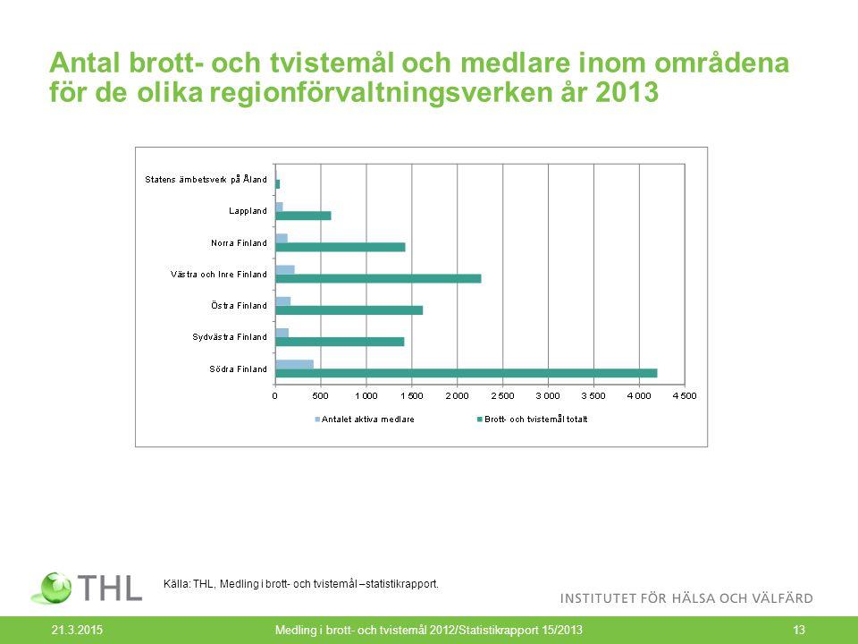 Antal brott- och tvistemål och medlare inom områdena för de olika regionförvaltningsverken år 2013 21.3.2015Medling i brott- och tvistemål 2012/Statis