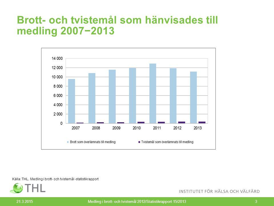 Brott- och tvistemål som hänvisades till medling 2007−2013 21.3.2015Medling i brott- och tvistemål 2012/Statistikrapport 15/20133 Källa: THL, Medling