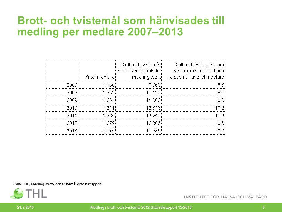 Brott- och tvistemål som hänvisades till medling per medlare 2007–2013 21.3.2015Medling i brott- och tvistemål 2012/Statistikrapport 15/20135 Källa: T