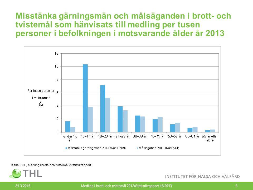 Misstänka gärningsmän och målsäganden i brott- och tvistemål som hänvisats till medling per tusen personer i befolkningen i motsvarande ålder år 2013