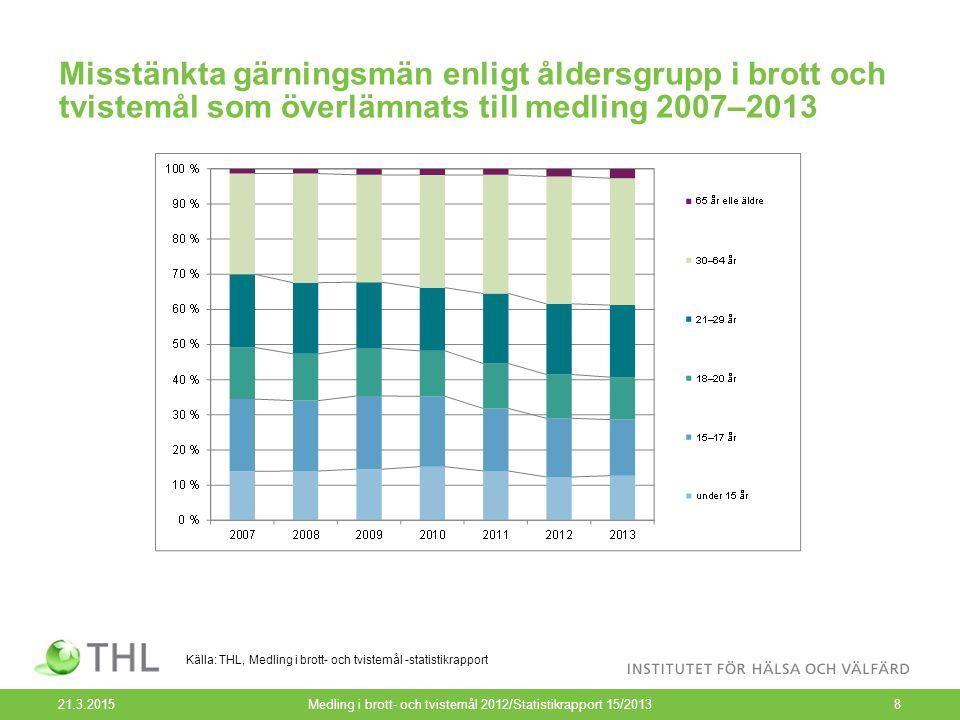 Misstänkta gärningsmän enligt åldersgrupp i brott och tvistemål som överlämnats till medling 2007–2013 21.3.2015Medling i brott- och tvistemål 2012/St