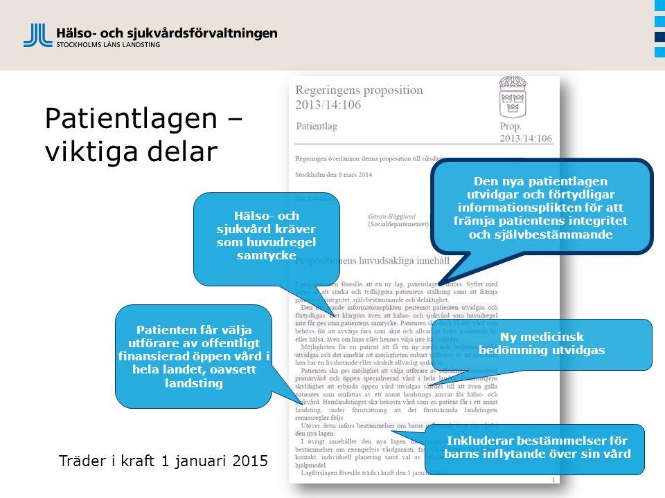 Patientlagen – viktiga delar Träder i kraft 1 januari 2015 Hälso- och sjukvård kräver som huvudregel samtycke Patienten får välja utförare av offentli