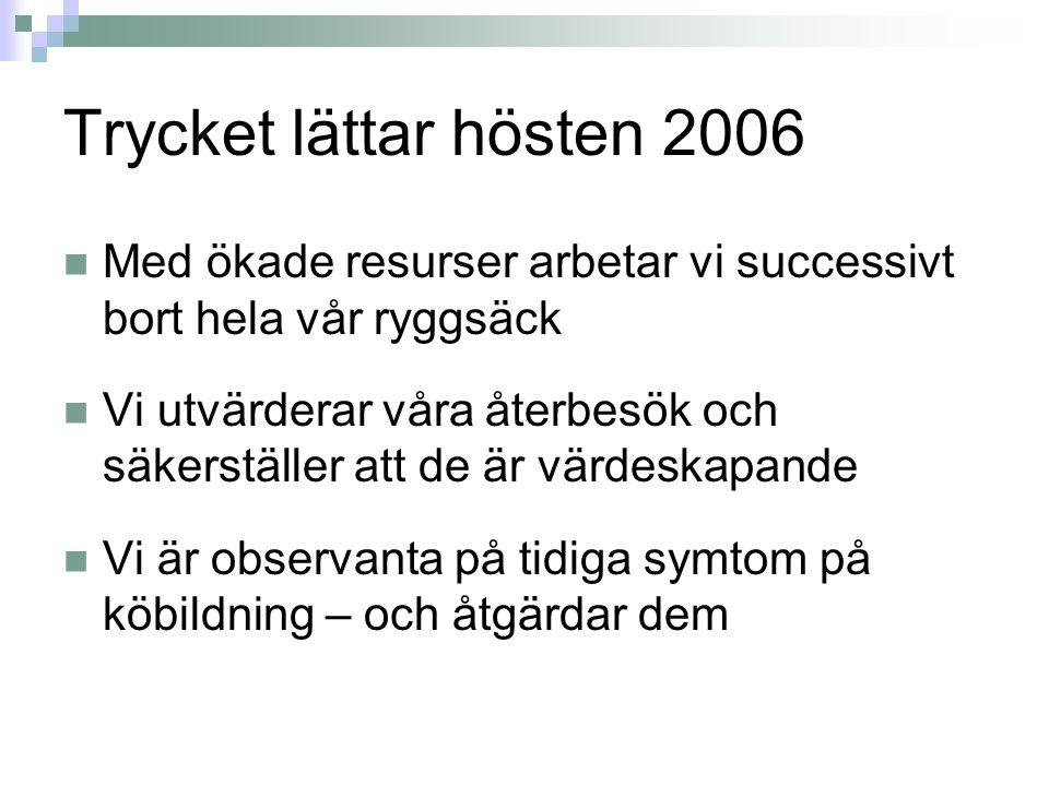 Trycket lättar hösten 2006 Med ökade resurser arbetar vi successivt bort hela vår ryggsäck Vi utvärderar våra återbesök och säkerställer att de är vär