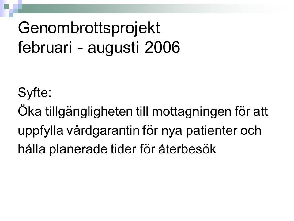 Genombrottsprojekt februari - augusti 2006 Syfte: Öka tillgängligheten till mottagningen för att uppfylla vårdgarantin för nya patienter och hålla planerade tider för återbesök