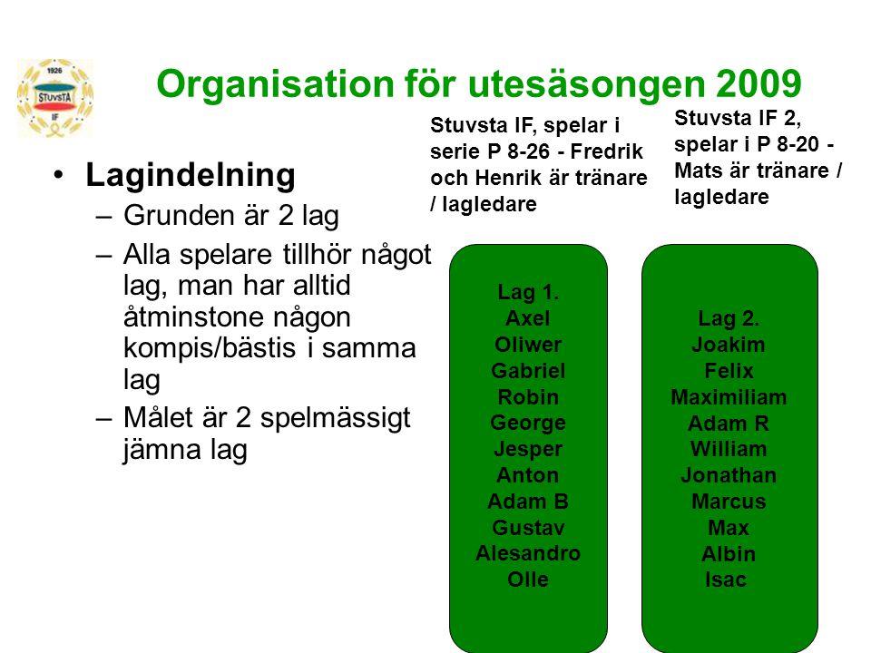 Organisation för utesäsongen 2009 Lagindelning –Grunden är 2 lag –Alla spelare tillhör något lag, man har alltid åtminstone någon kompis/bästis i samm