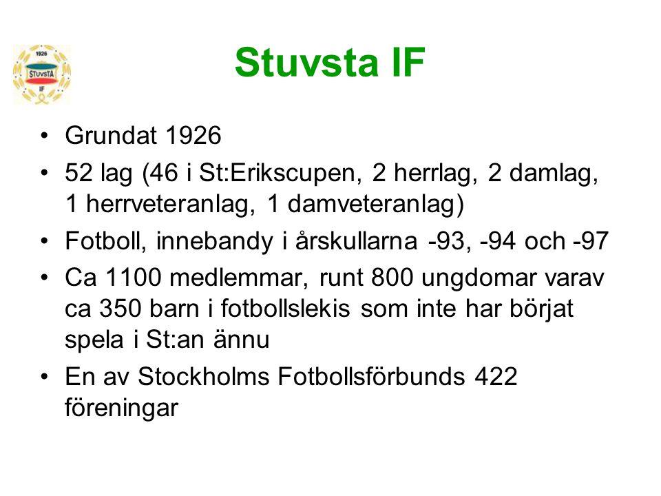 Stuvsta IF Grundat 1926 52 lag (46 i St:Erikscupen, 2 herrlag, 2 damlag, 1 herrveteranlag, 1 damveteranlag) Fotboll, innebandy i årskullarna -93, -94