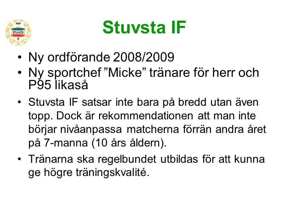 """Stuvsta IF Ny ordförande 2008/2009 Ny sportchef """"Micke"""" tränare för herr och P95 likaså Stuvsta IF satsar inte bara på bredd utan även topp. Dock är r"""