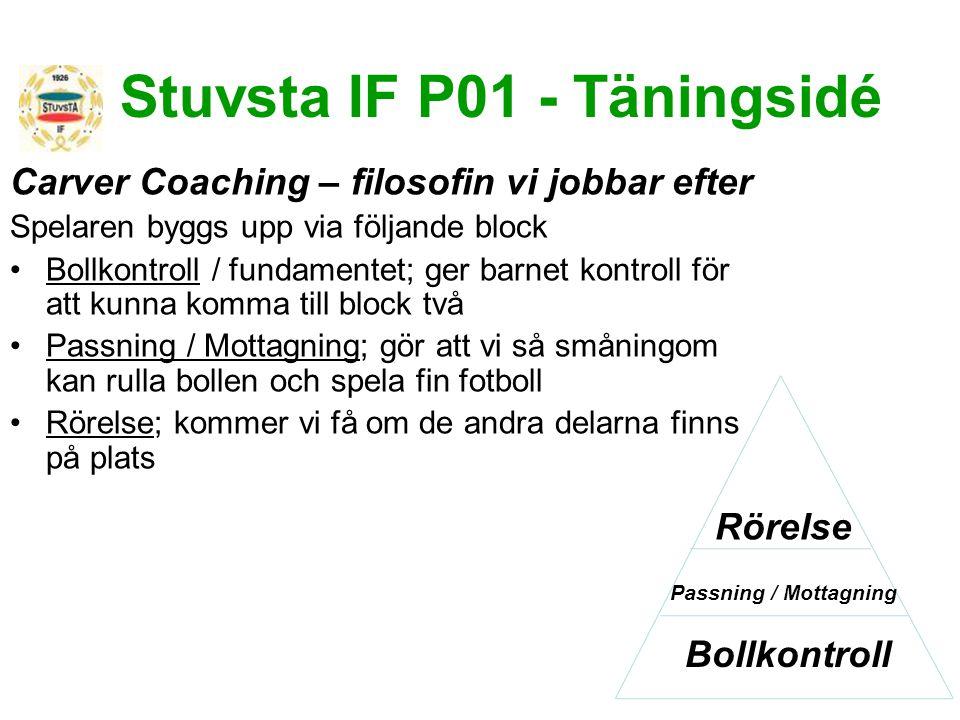 Stuvsta IF P01 - Täningsidé Carver Coaching – filosofin vi jobbar efter Spelaren byggs upp via följande block Bollkontroll / fundamentet; ger barnet k